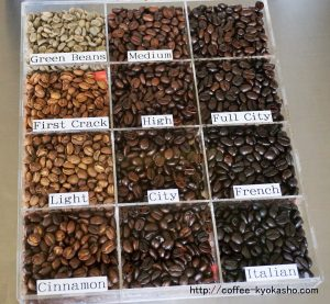 コーヒー豆の焙煎加減