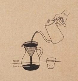 キントーでコーヒー抽出方法