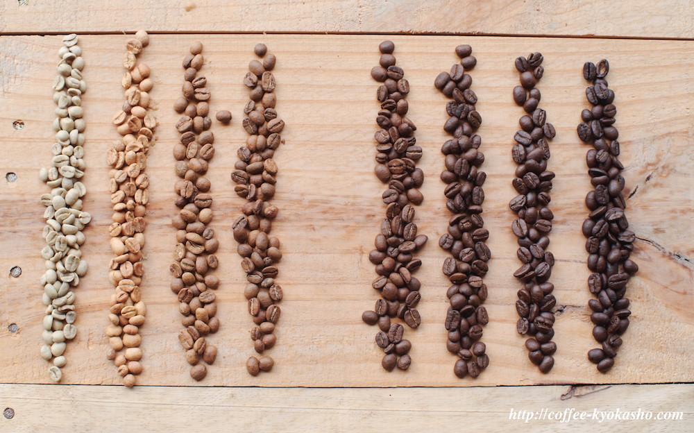コーヒー豆の焙煎とは!?珈琲は豆の焼き加減で味が大きく変化